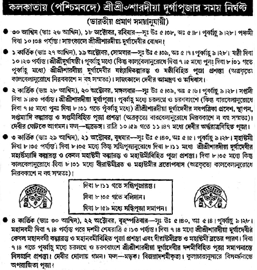 Kolkata Durga Puja Date and Time Calendar 2016